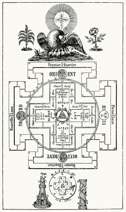 Mystical Temple of Solomon - Eliphas Levi
